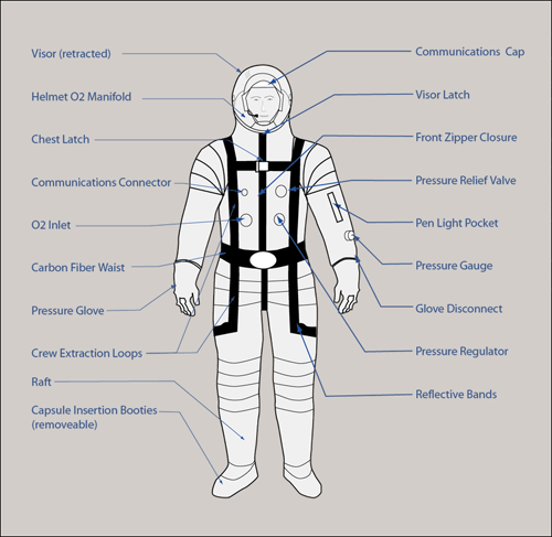 space suit layers diagram - photo #16